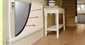 Ztráty tepla za radiátorem